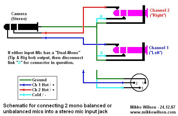 monomicsYstereojack two mics & mini adapter [archive] dvxuser com the online Sennheiser TRS Wiring-Diagram at bayanpartner.co